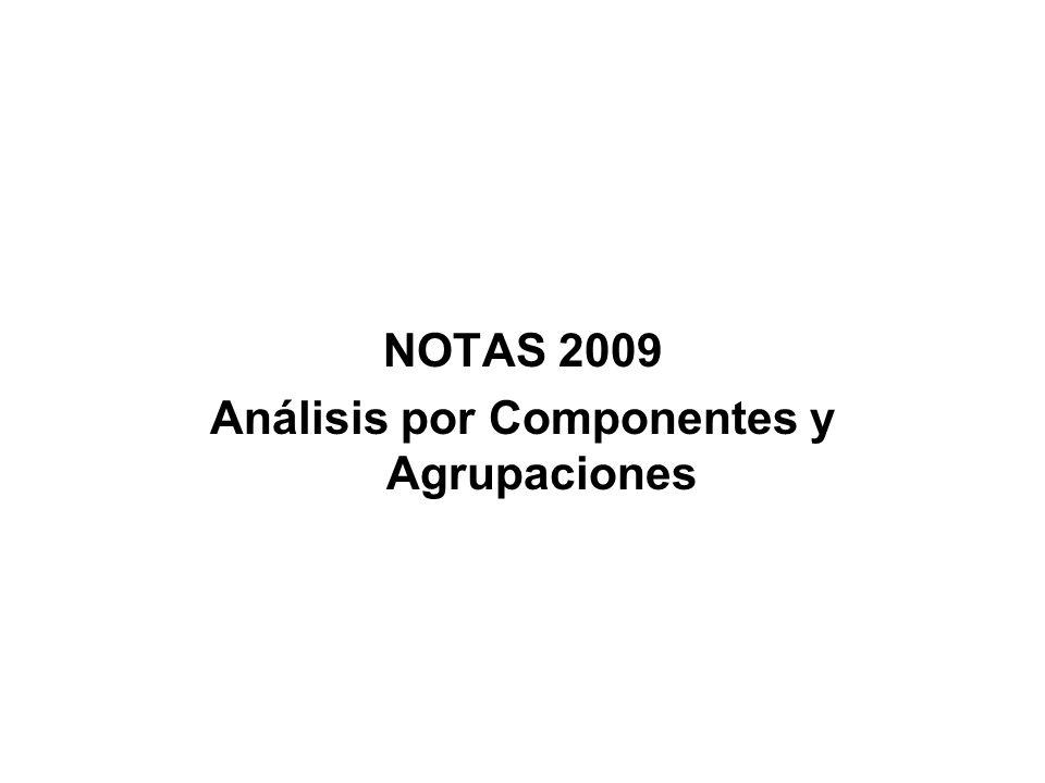 NOTAS 2009 Análisis por Componentes y Agrupaciones