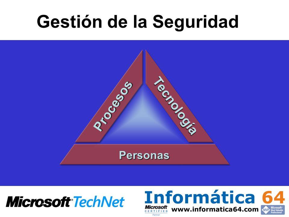 Gestión de la Seguridad Personas Tecnología Procesos