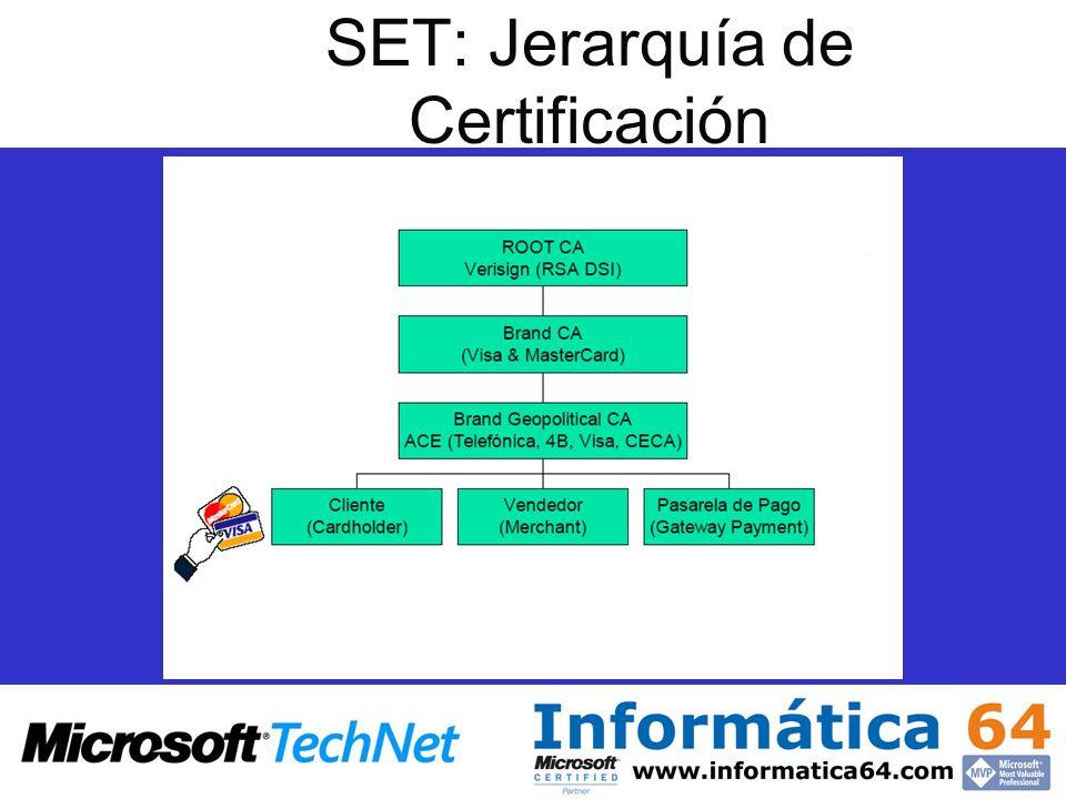 SET: Jerarquía de Certificación