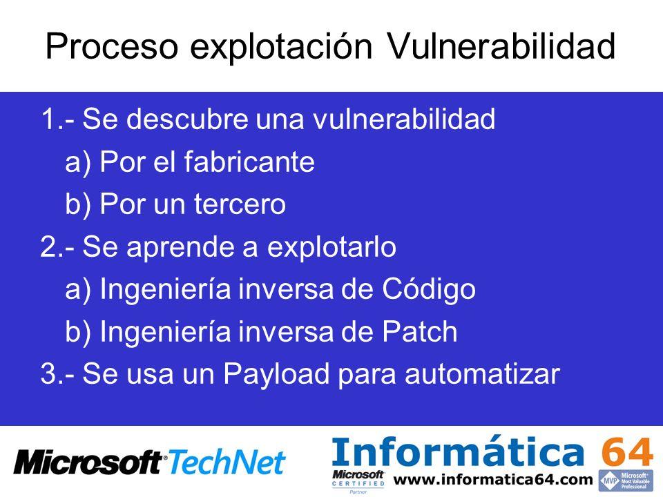 Proceso explotación Vulnerabilidad 1.- Se descubre una vulnerabilidad a) Por el fabricante b) Por un tercero 2.- Se aprende a explotarlo a) Ingeniería