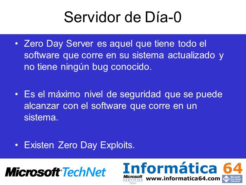 Servidor de Día-0 Zero Day Server es aquel que tiene todo el software que corre en su sistema actualizado y no tiene ningún bug conocido. Es el máximo