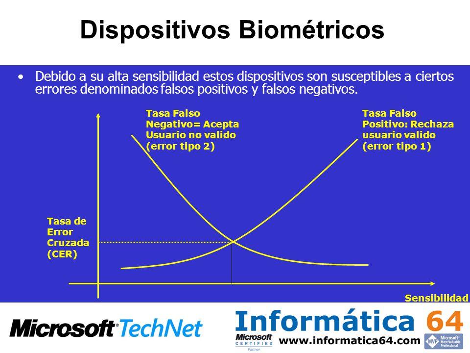 Dispositivos Biométricos Debido a su alta sensibilidad estos dispositivos son susceptibles a ciertos errores denominados falsos positivos y falsos neg