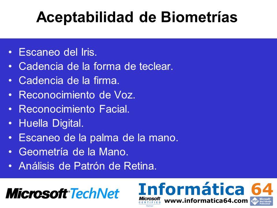 Aceptabilidad de Biometrías Escaneo del Iris. Cadencia de la forma de teclear. Cadencia de la firma. Reconocimiento de Voz. Reconocimiento Facial. Hue