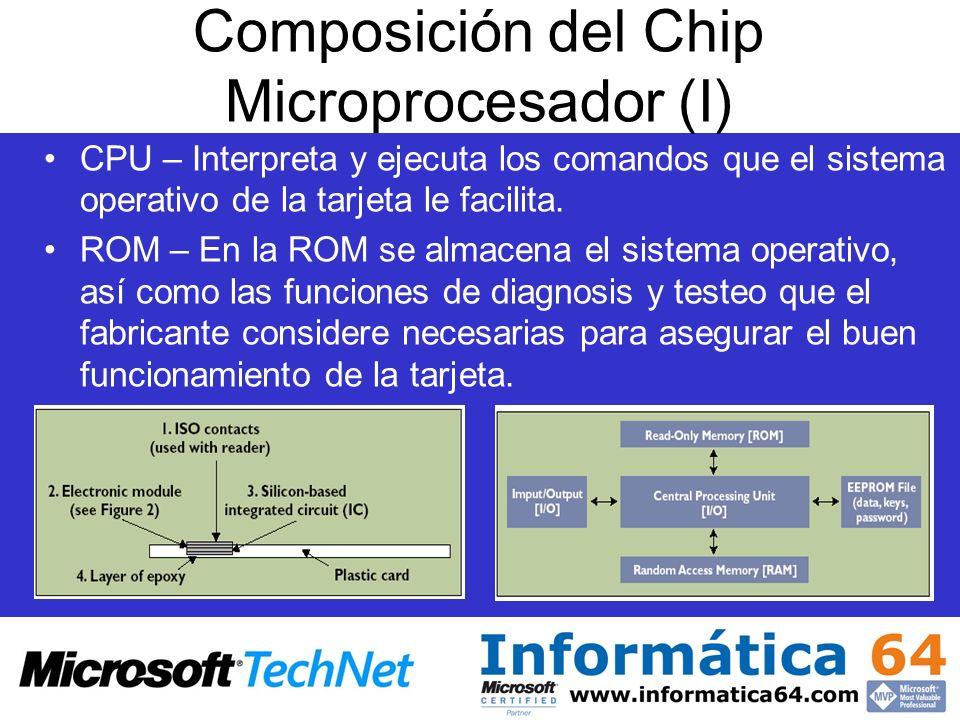 Composición del Chip Microprocesador (I) CPU – Interpreta y ejecuta los comandos que el sistema operativo de la tarjeta le facilita. ROM – En la ROM s