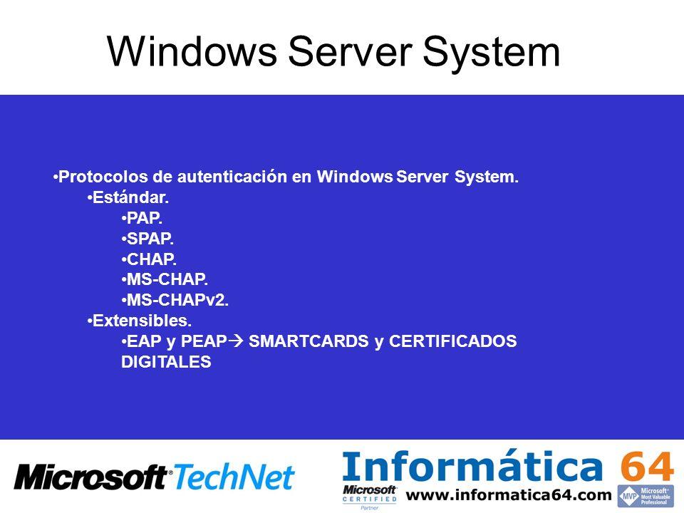 Protocolos de autenticación en Windows Server System. Estándar. PAP. SPAP. CHAP. MS-CHAP. MS-CHAPv2. Extensibles. EAP y PEAP SMARTCARDS y CERTIFICADOS