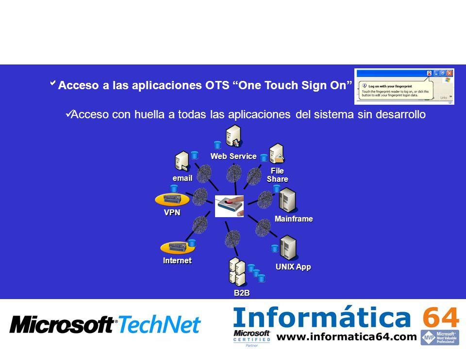 Usuarios de sistema Acceso a las aplicaciones OTS One Touch Sign On Acceso con huella a todas las aplicaciones del sistema sin desarrollo VPN Internet