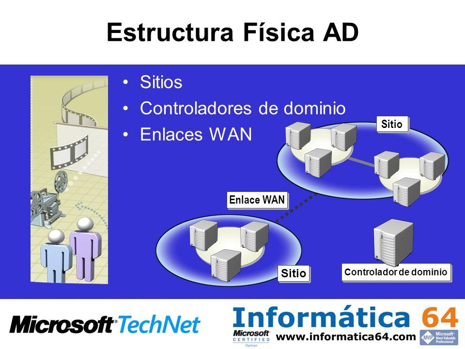 Funciones Bosques y Dominios Entorno Nivel de funcionalidad de dominio Nivel de funcionalidad de bosque Windows 2000 modo mixto Windows 2000 Modo nativo Windows Server 2003 Domain Windows Server 2003 Interim