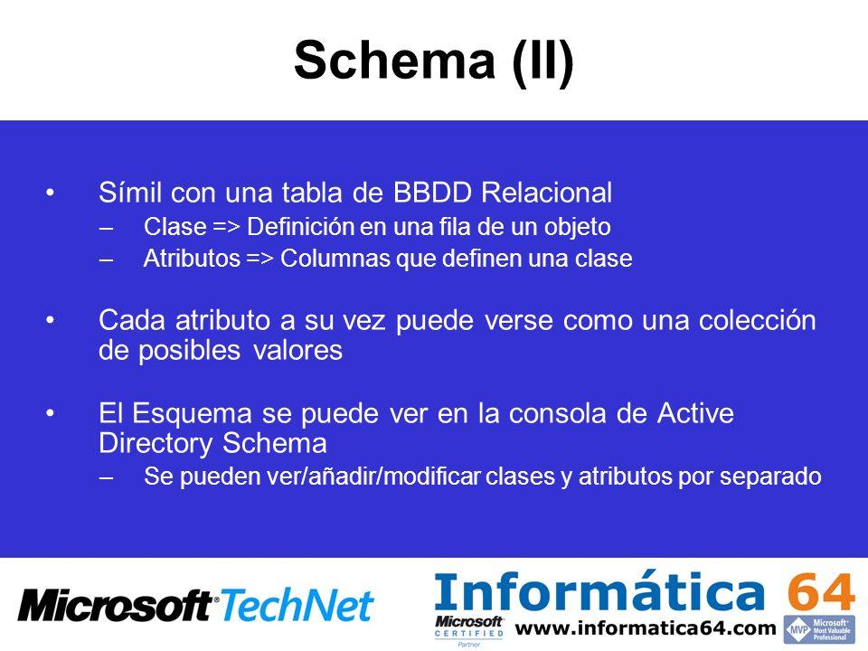Schema (III) Ejemplos de atributos accountExpires department distinguishedName directReports dNSHostName operatingSystem repsFrom repsTo firstName lastName