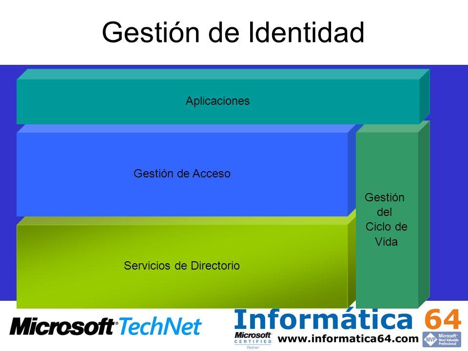Gestión de Identidad Servicios de Directorio AutenticaciónAutorización Compartición de recursos Gestión de Acceso Gestión del Ciclo de Vida Aplicacion