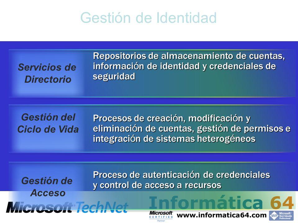 Gestión de Identidad Proceso de autenticaci ó n de credenciales y control de acceso a recursos Repositorios de almacenamiento de cuentas, informaci ó