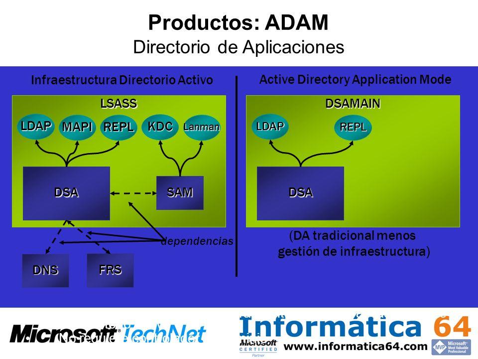Modelo de programación y herramientas administrativas idénticas al Directorio Activo No requiere controlador de dominio Infraestructura Directorio Act