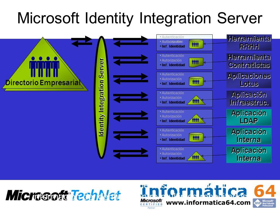 Microsoft Identity Integration Server HerramientaRRHH AplicaciónInfraestruc. AplicacionesLotus AplicaciónInterna AplicaciónLDAP HerramientaContratista