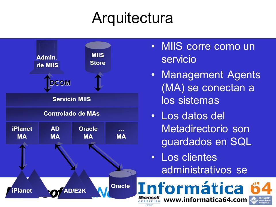 Arquitectura MIIS corre como un servicio Management Agents (MA) se conectan a los sistemas Los datos del Metadirectorio son guardados en SQL Los clien
