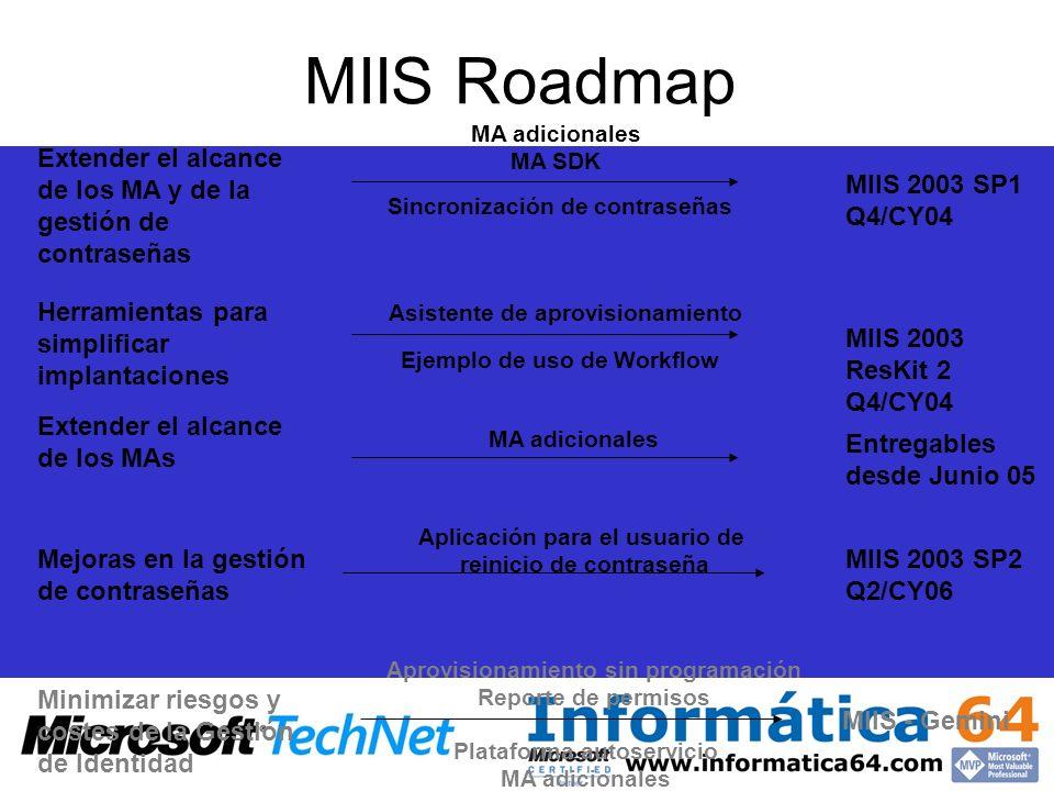 MIIS Roadmap Extender el alcance de los MA y de la gestión de contraseñas MIIS 2003 SP1 Q4/CY04 MA adicionales MA SDK Sincronización de contraseñas Ex