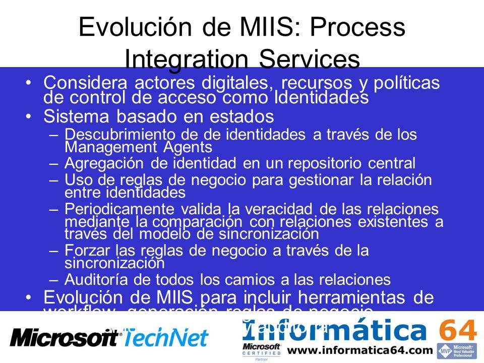 Evolución de MIIS: Process Integration Services Considera actores digitales, recursos y políticas de control de acceso como Identidades Sistema basado