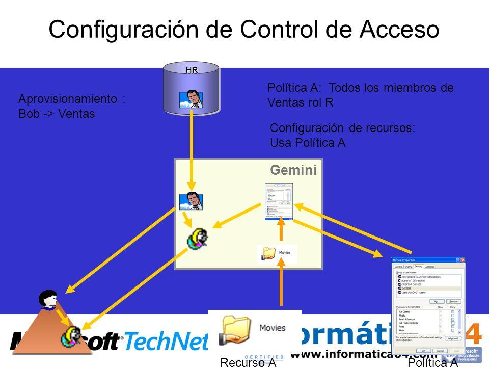 Gemini Configuración de Control de Acceso HR Política ARecurso A Política A: Todos los miembros de Ventas rol R Aprovisionamiento : Bob -> Ventas Conf