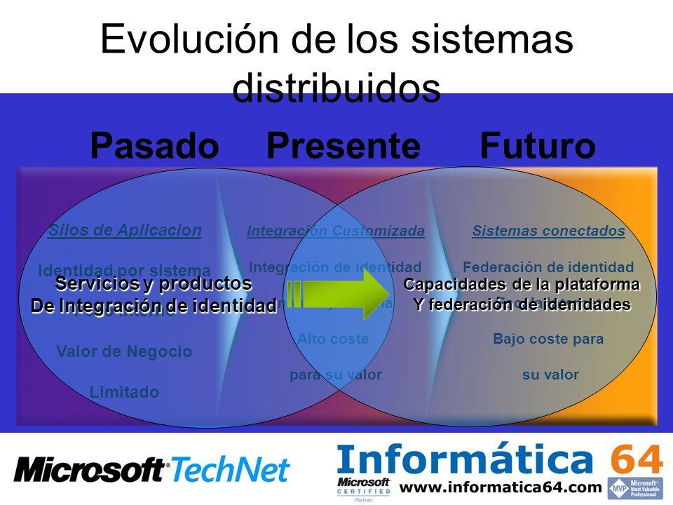 Evolución de los sistemas distribuidos PasadoPresenteFuturo Sistemas conectados Federación de identidad Escala Internet Bajo coste para su valor Silos