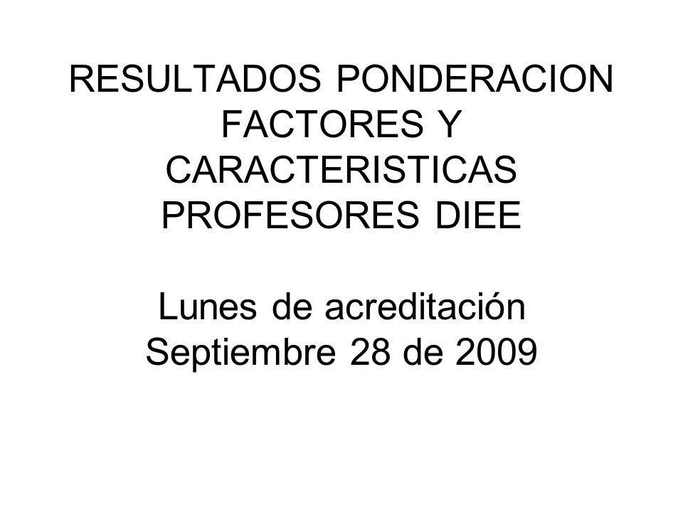 RESULTADOS PONDERACION FACTORES Y CARACTERISTICAS PROFESORES DIEE Lunes de acreditación Septiembre 28 de 2009