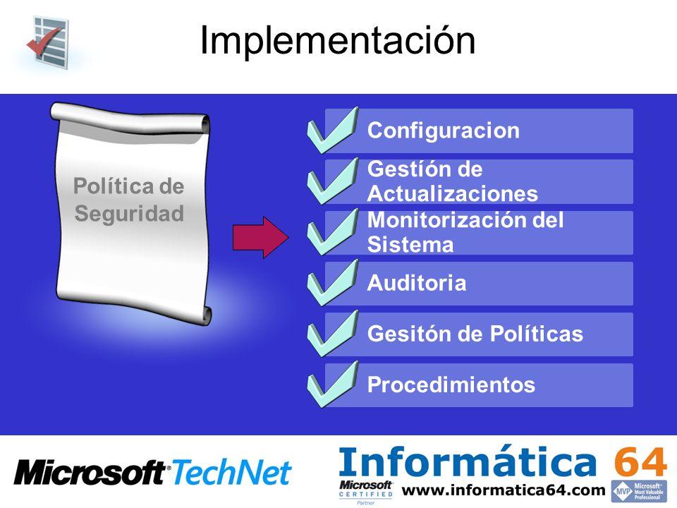 Implementación Política de Seguridad Configuracion Gestíón de Actualizaciones Monitorización del Sistema Auditoria Gesitón de Políticas Procedimientos