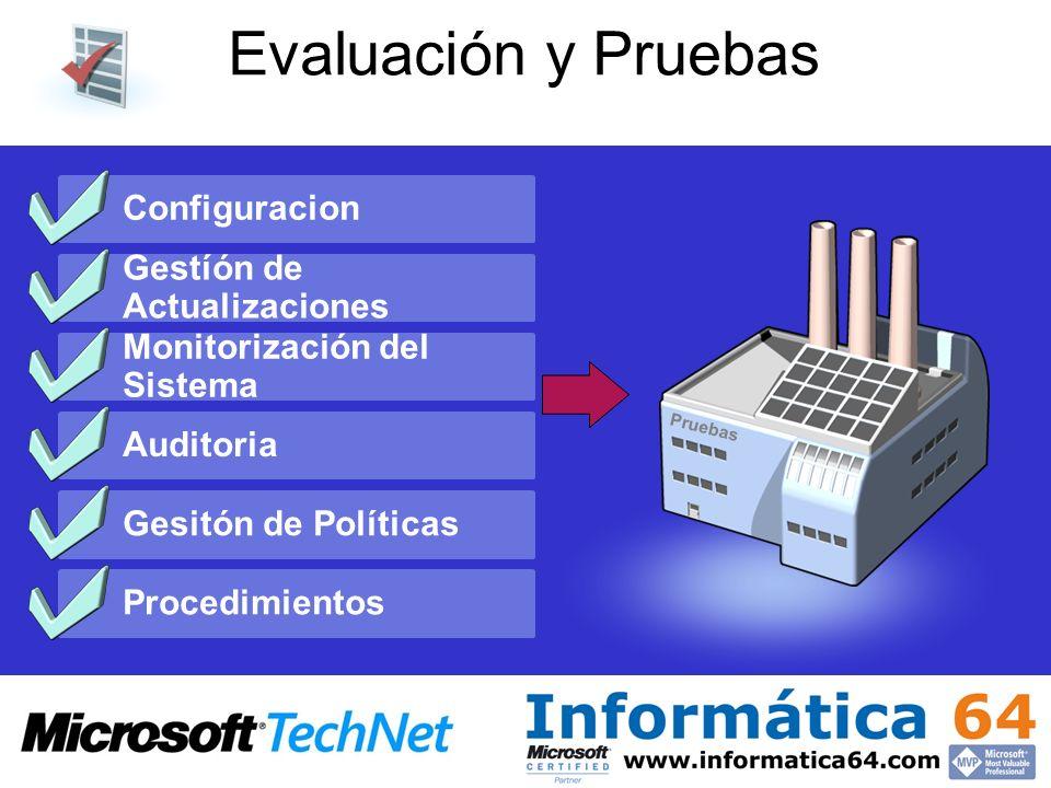 Evaluación y Pruebas Pruebas Configuracion Gestíón de Actualizaciones Monitorización del Sistema Auditoria Gesitón de Políticas Procedimientos