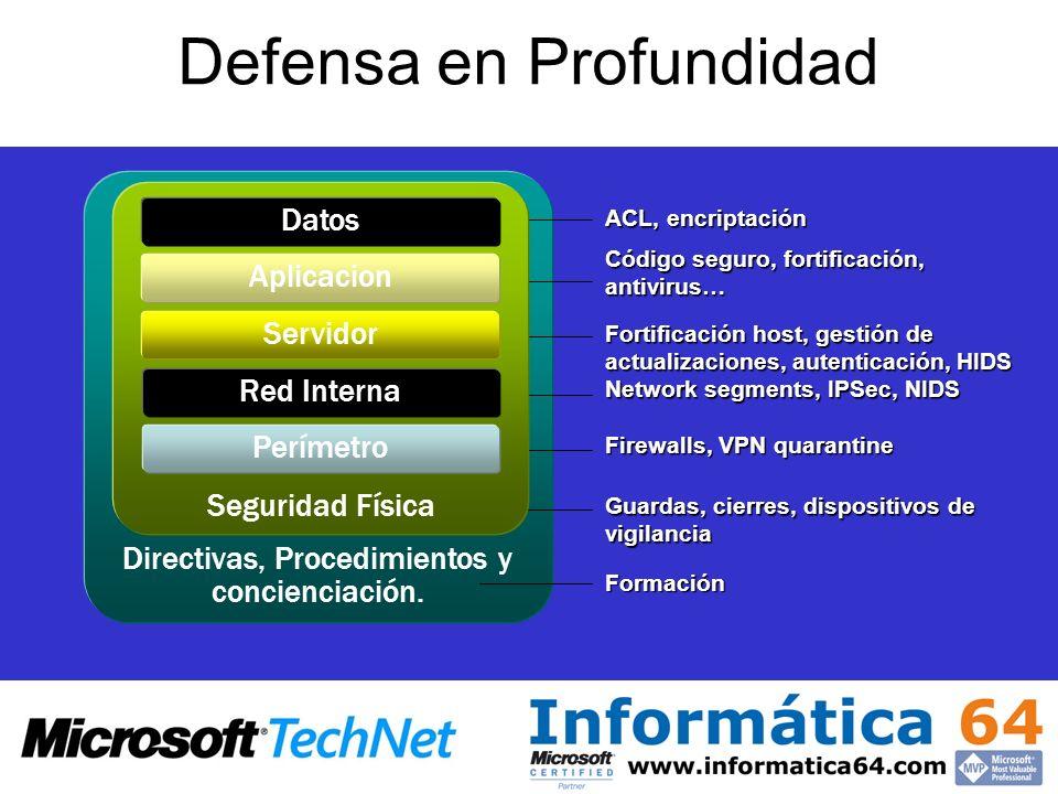 Defensa en Profundidad Directivas, Procedimientos y concienciación. Fortificación host, gestión de actualizaciones, autenticación, HIDS Firewalls, VPN