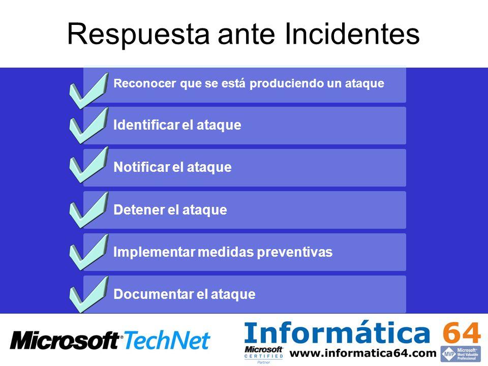 Respuesta ante Incidentes Reconocer que se está produciendo un ataque Identificar el ataque Notificar el ataque Detener el ataque Implementar medidas