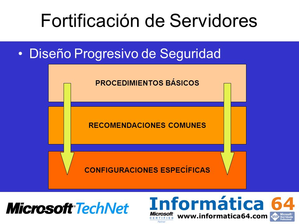 Fortificación de Servidores Diseño Progresivo de Seguridad CONFIGURACIONES ESPECÍFICAS RECOMENDACIONES COMUNES PROCEDIMIENTOS BÁSICOS