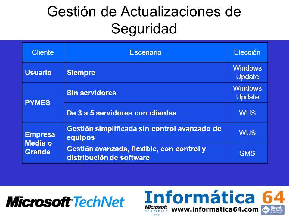 ClienteEscenario Elecci ó n UsuarioSiempre Windows Update PYMES Sin servidores Windows Update De 3 a 5 servidores con clientesWUS Empresa Media o Gran