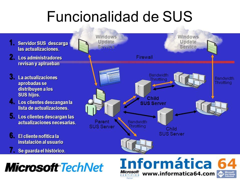 Funcionalidad de SUS Parent SUS Server 1. Servidor SUS descarga las actualizaciones. 3. La actualizaciones aprobadas se distribuyen a los SUS hijos. 4