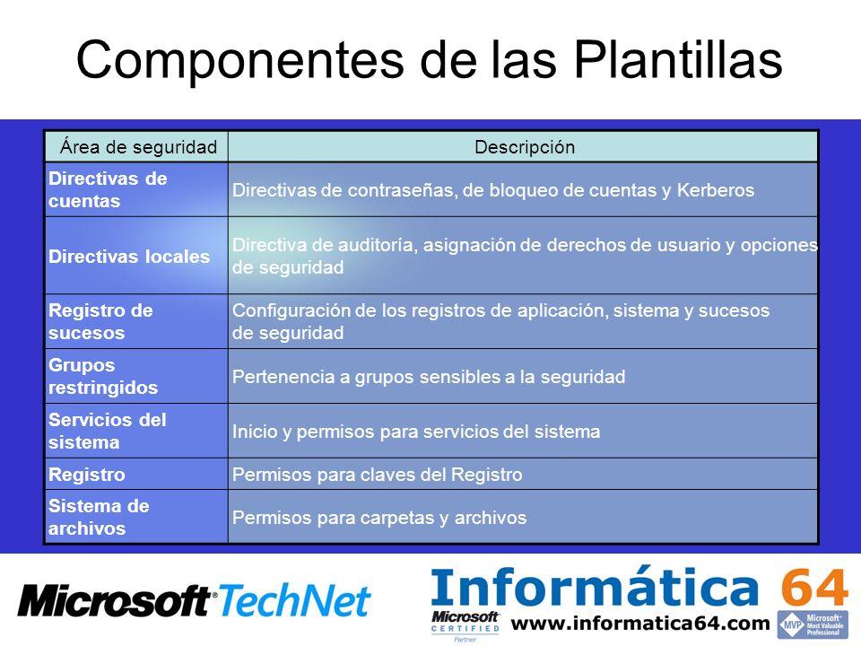 Componentes de las Plantillas Área de seguridadDescripción Directivas de cuentas Directivas de contraseñas, de bloqueo de cuentas y Kerberos Directiva