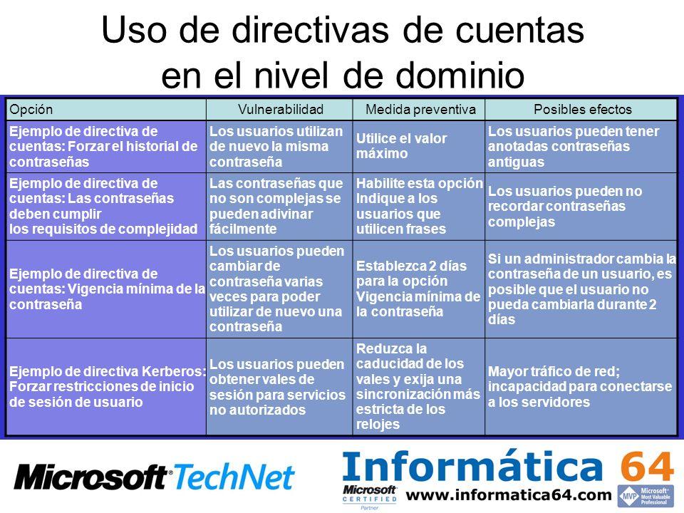 Uso de directivas de cuentas en el nivel de dominio OpciónVulnerabilidadMedida preventivaPosibles efectos Ejemplo de directiva de cuentas: Forzar el h