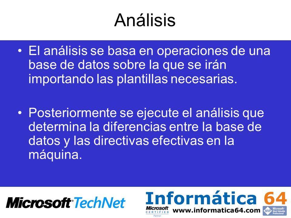 Análisis El análisis se basa en operaciones de una base de datos sobre la que se irán importando las plantillas necesarias. Posteriormente se ejecute