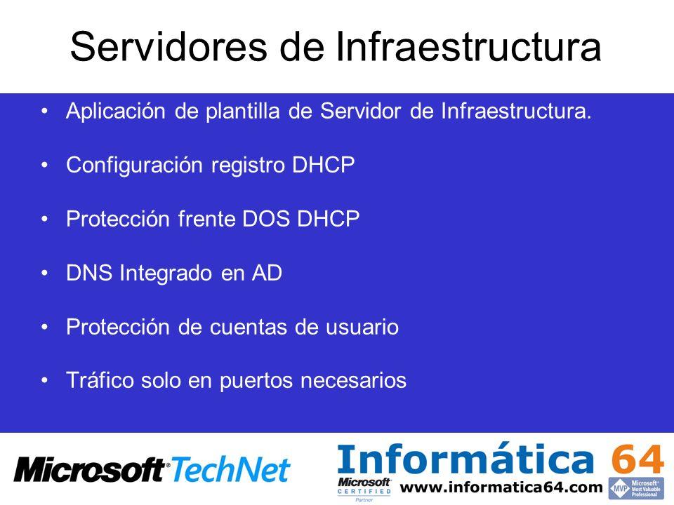 Servidores de Infraestructura Aplicación de plantilla de Servidor de Infraestructura. Configuración registro DHCP Protección frente DOS DHCP DNS Integ