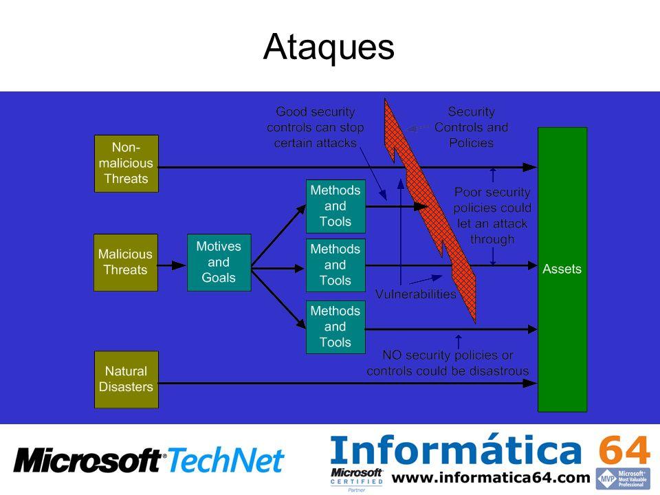Análisis El análisis se basa en operaciones de una base de datos sobre la que se irán importando las plantillas necesarias.