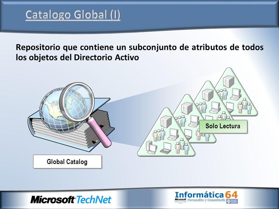 Repositorio que contiene un subconjunto de atributos de todos los objetos del Directorio Activo Global Catalog Solo Lectura