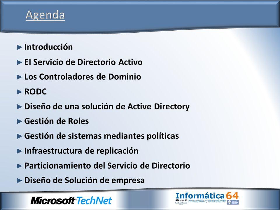 Introducción El Servicio de Directorio Activo Los Controladores de Dominio RODC Diseño de una solución de Active Directory Gestión de Roles Gestión de
