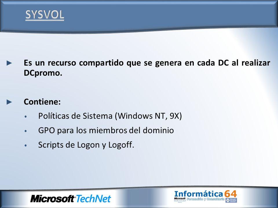 Es un recurso compartido que se genera en cada DC al realizar DCpromo. Contiene: Políticas de Sistema (Windows NT, 9X) GPO para los miembros del domin