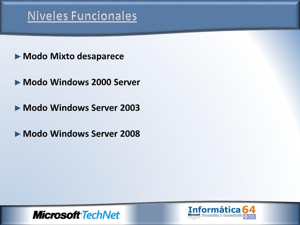 Modo Mixto desaparece Modo Windows 2000 Server Modo Windows Server 2003 Modo Windows Server 2008