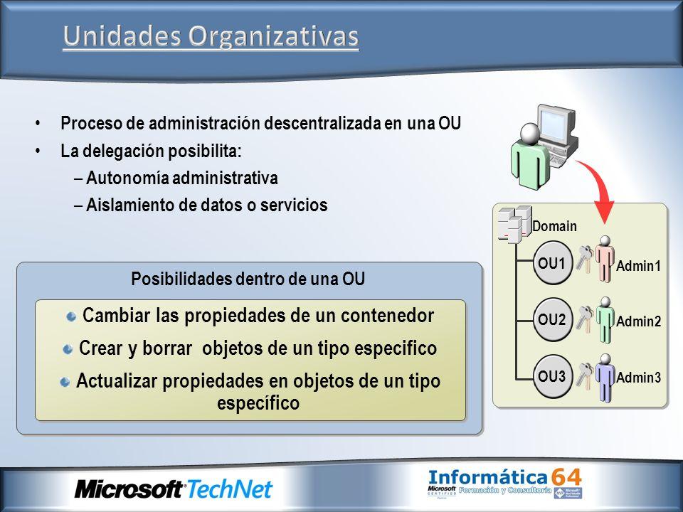 Proceso de administración descentralizada en una OU La delegación posibilita: – Autonomía administrativa – Aislamiento de datos o servicios Domain Adm
