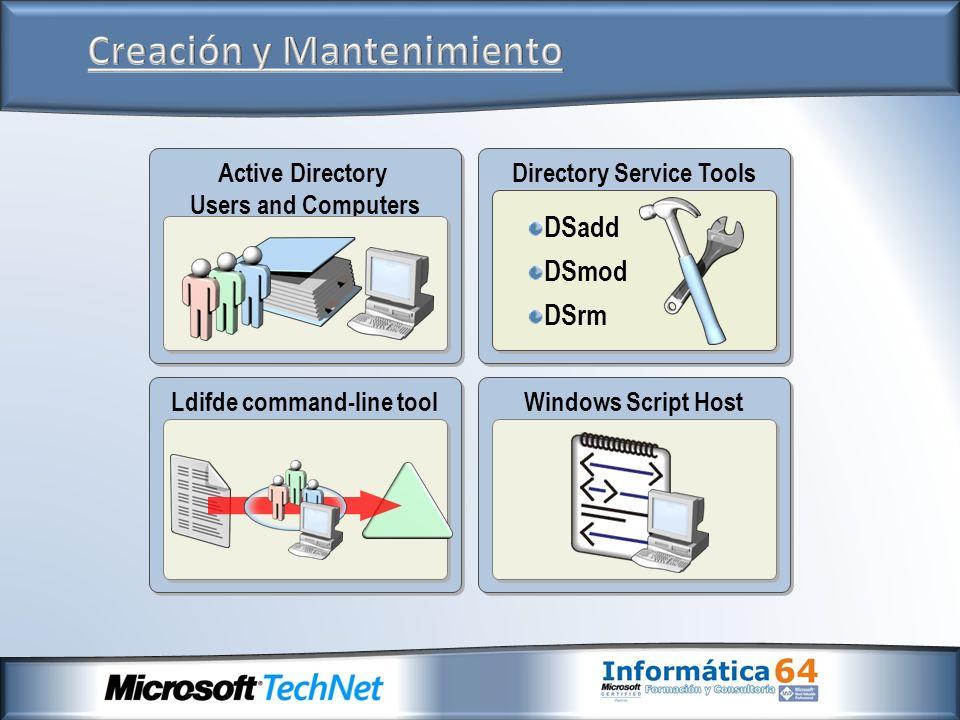 Active Directory Users and Computers Directory Service Tools DSadd DSmod DSrm DSadd DSmod DSrm Ldifde command-line tool Windows Script Host