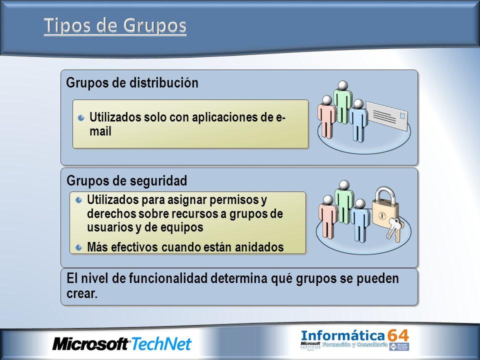 Grupos de distribución Utilizados solo con aplicaciones de e- mail Grupos de seguridad Utilizados para asignar permisos y derechos sobre recursos a gr