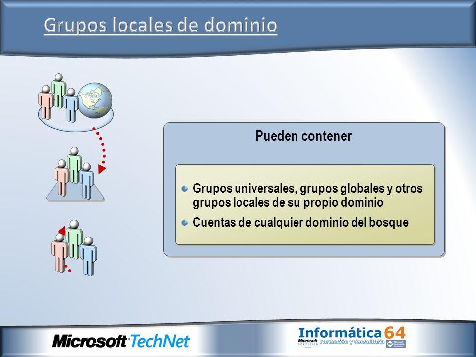 Pueden contener Grupos universales, grupos globales y otros grupos locales de su propio dominio Cuentas de cualquier dominio del bosque Grupos univers