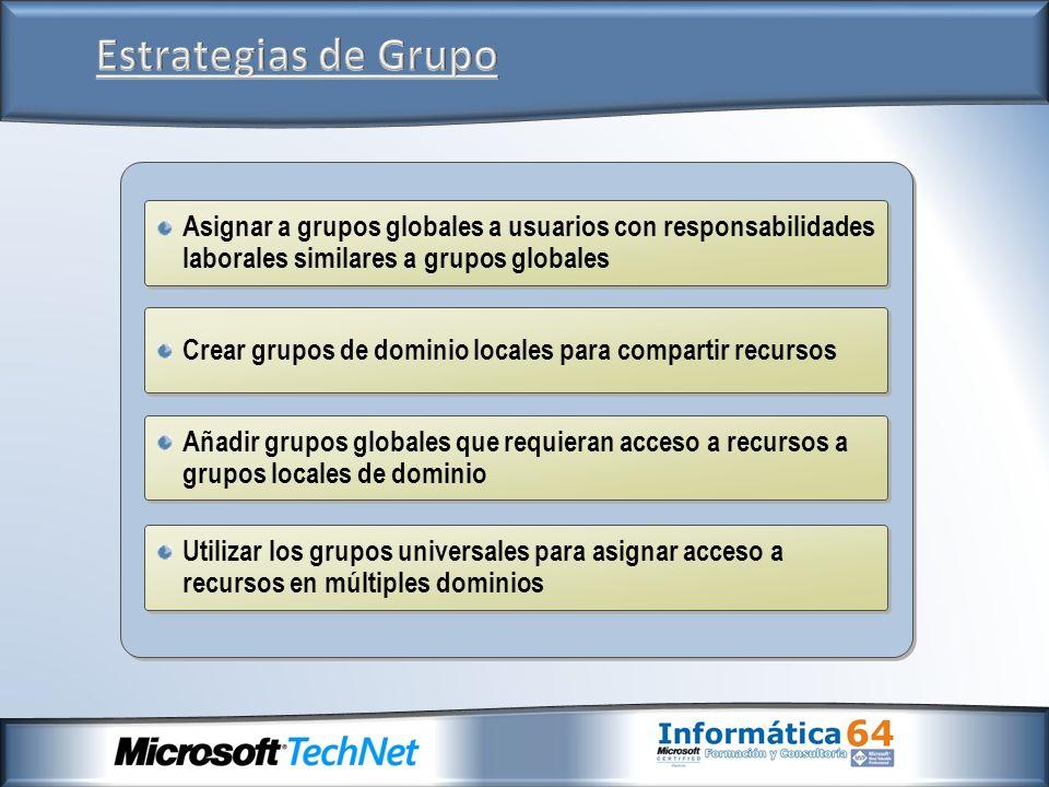 Asignar a grupos globales a usuarios con responsabilidades laborales similares a grupos globales Crear grupos de dominio locales para compartir recurs