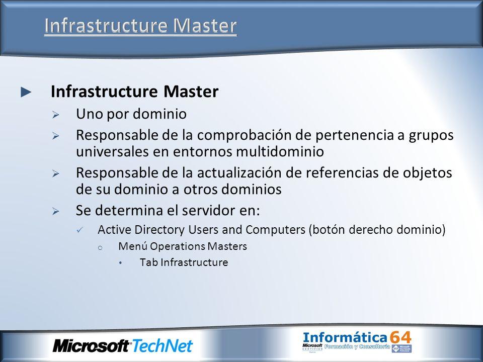 Infrastructure Master Uno por dominio Responsable de la comprobación de pertenencia a grupos universales en entornos multidominio Responsable de la ac