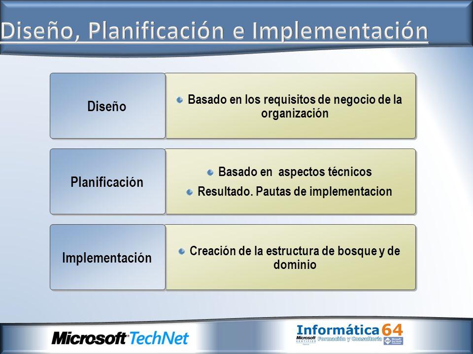Basado en los requisitos de negocio de la organización Diseño Basado en aspectos técnicos Resultado. Pautas de implementacion Basado en aspectos técni