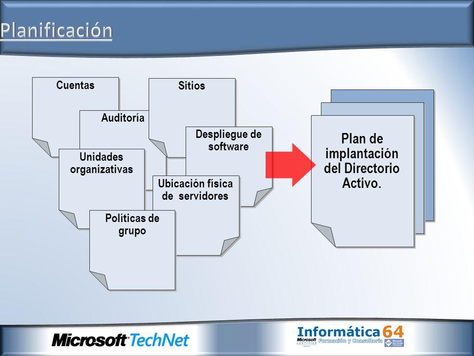 Cuentas Auditoría Unidades organizativas Sitios Despliegue de software Ubicación física de servidores Políticas de grupo Plan de implantación del Dire