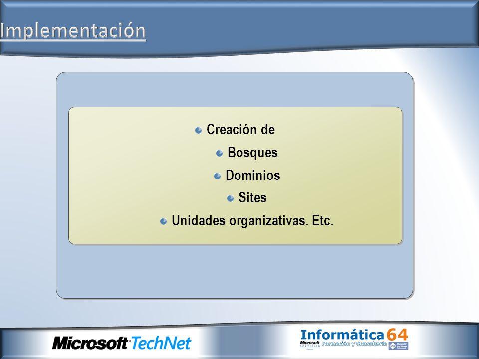 Creación de Bosques Dominios Sites Unidades organizativas. Etc. Creación de Bosques Dominios Sites Unidades organizativas. Etc.