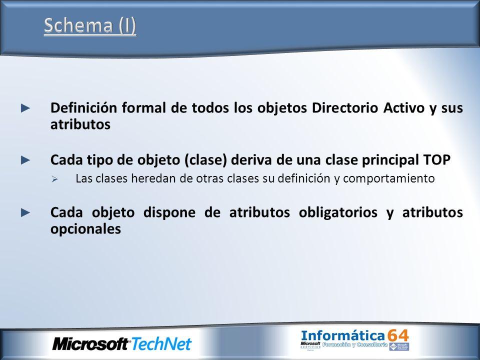 Definición formal de todos los objetos Directorio Activo y sus atributos Cada tipo de objeto (clase) deriva de una clase principal TOP Las clases here