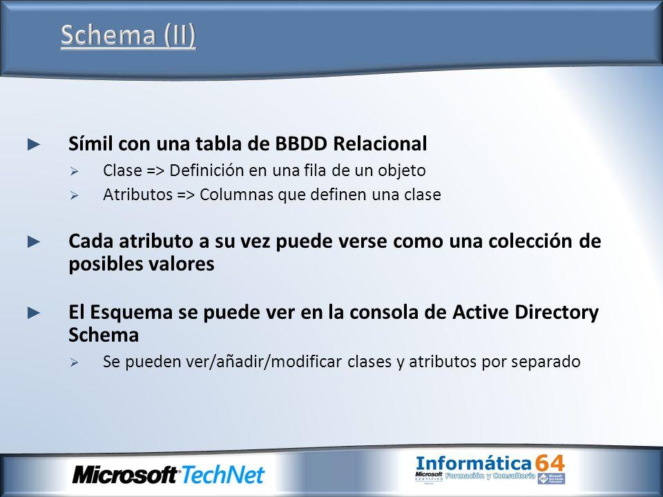Símil con una tabla de BBDD Relacional Clase => Definición en una fila de un objeto Atributos => Columnas que definen una clase Cada atributo a su vez