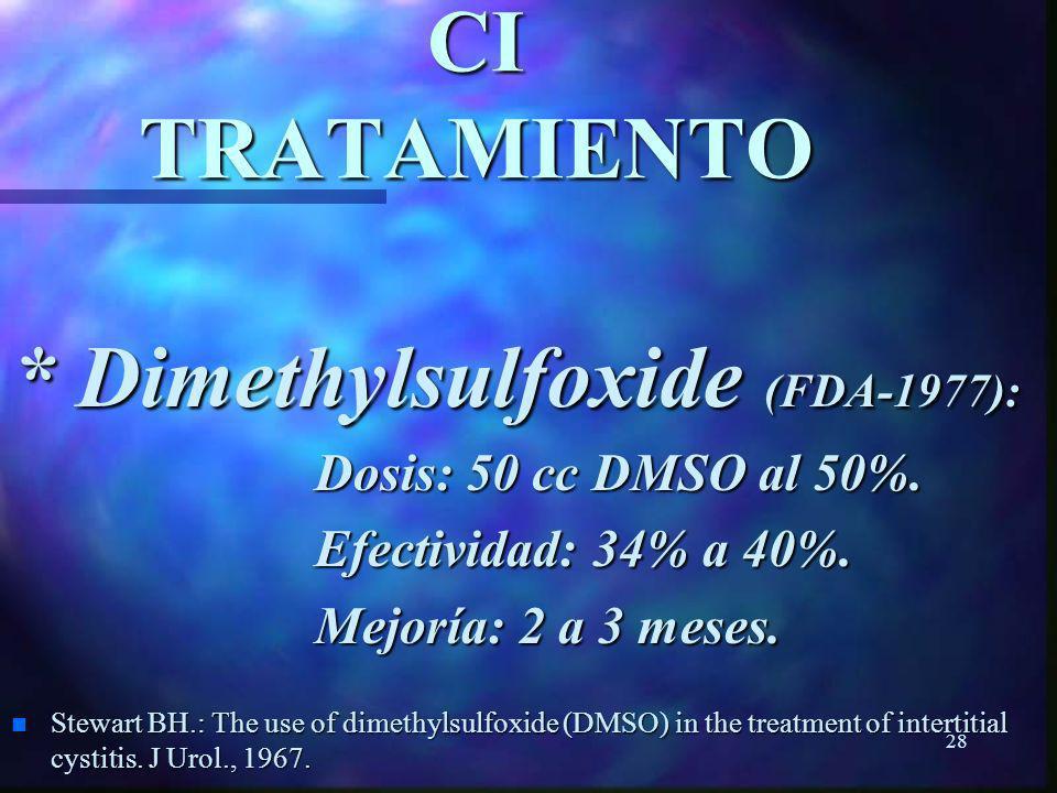 27 CI TRATAMIENTO n Disfunción del epitelio. n Actividad neural. n Alergias. n Parsons CL.: Interstitial cystitis: New concepts. Congreso Asociación A